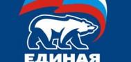 Изменения политической карты России